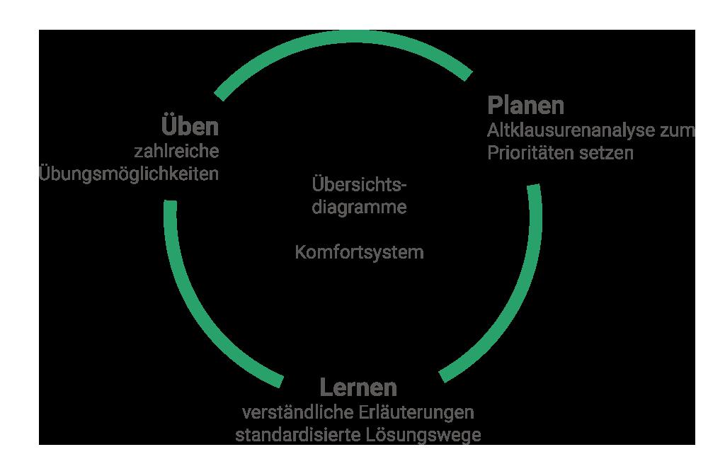 schema-f-system